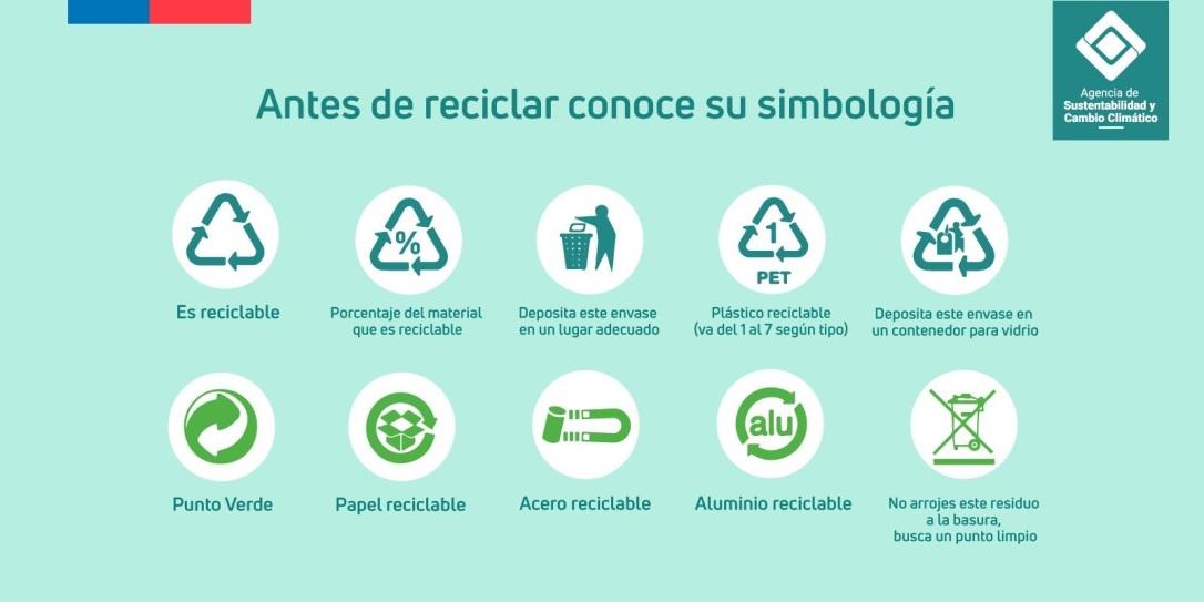 simbolos reciclajes